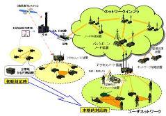 yagai_tsushin.JPG